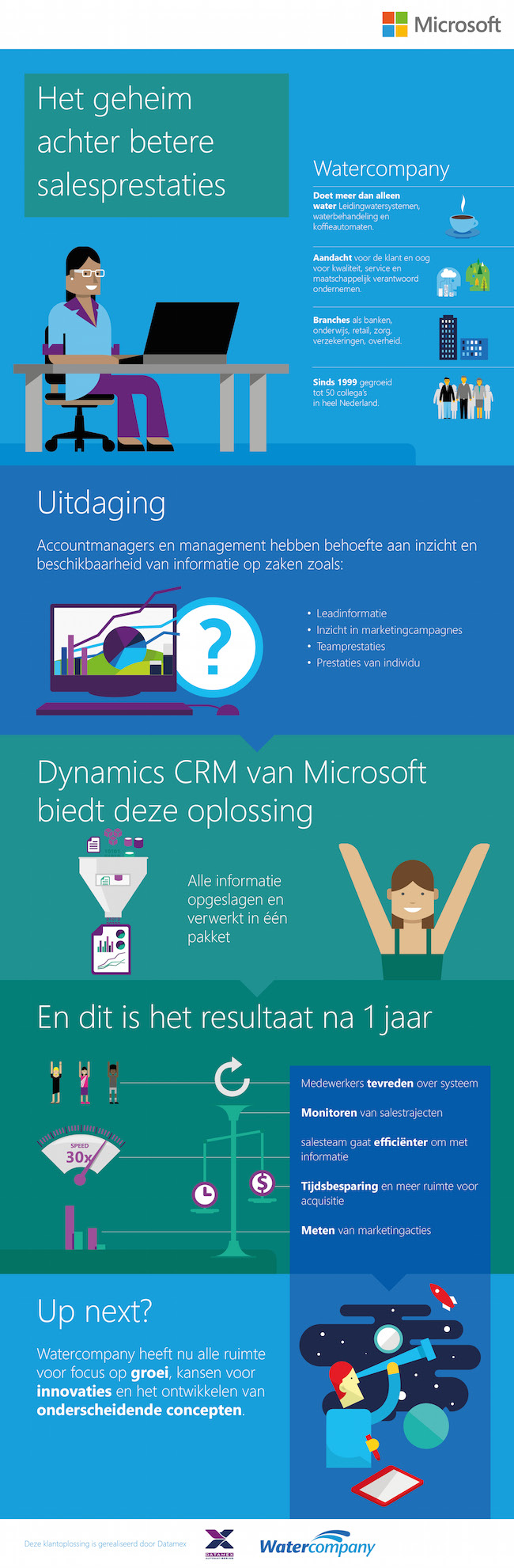 infographic-microsoft---watercompany-klein.jpg