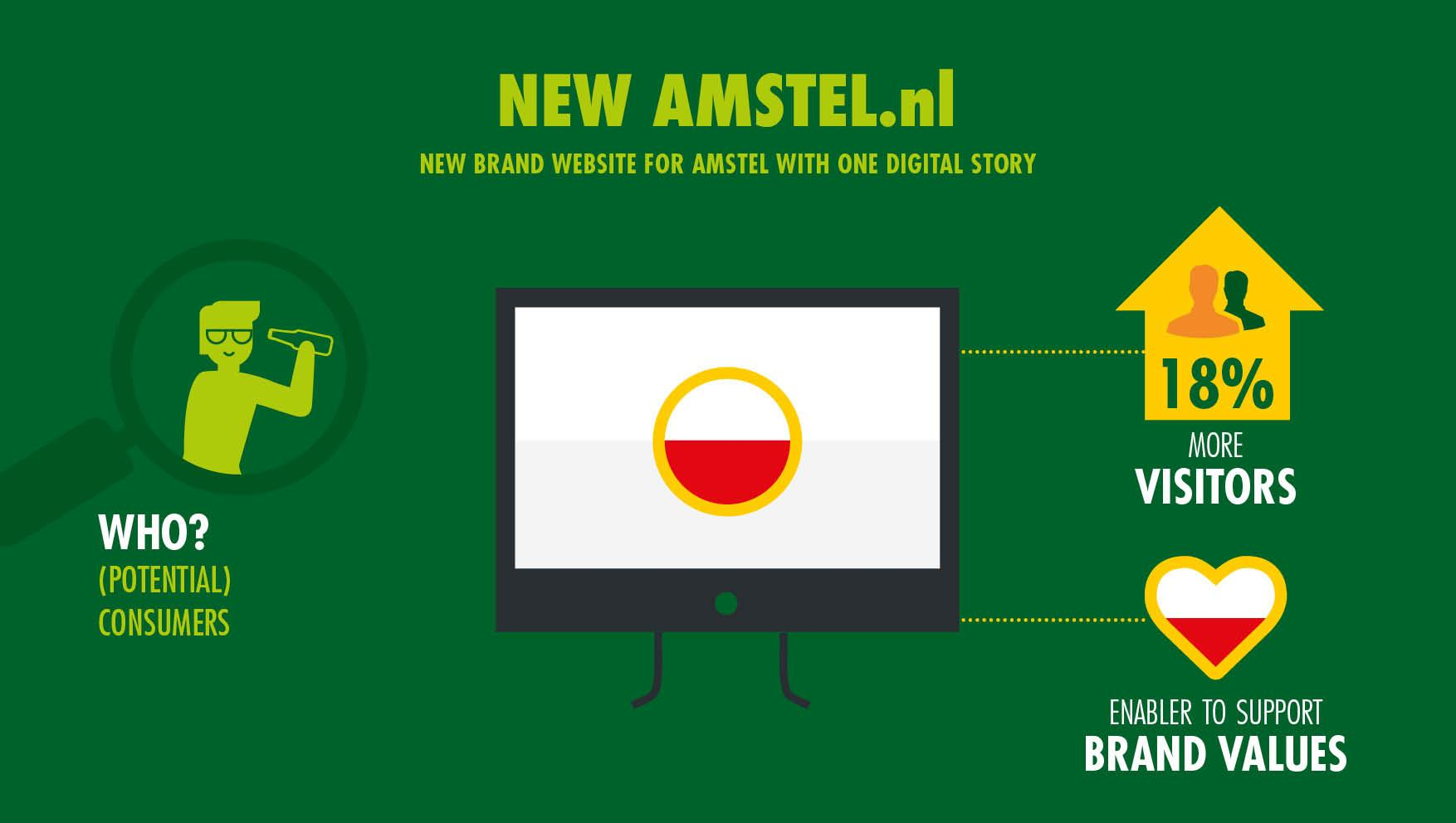 slides-heineken---team-digital-nl---year-201512.jpg