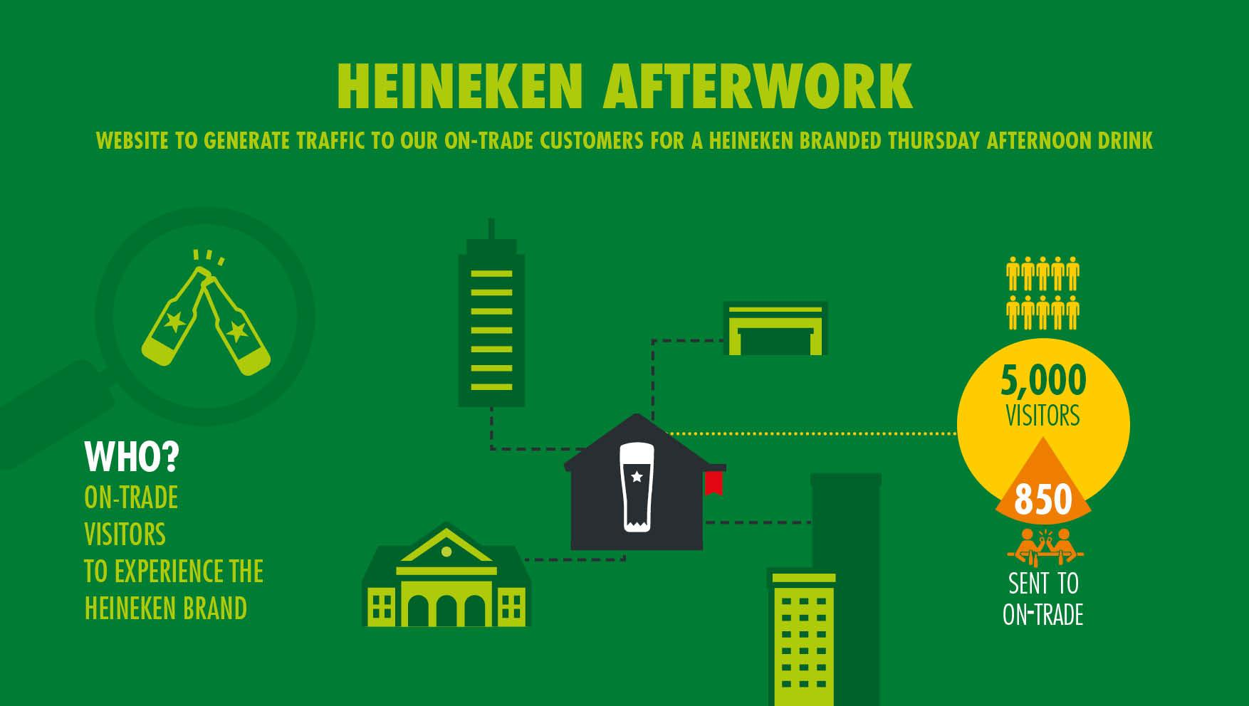 slides-heineken---team-digital-nl---year-201513.jpg