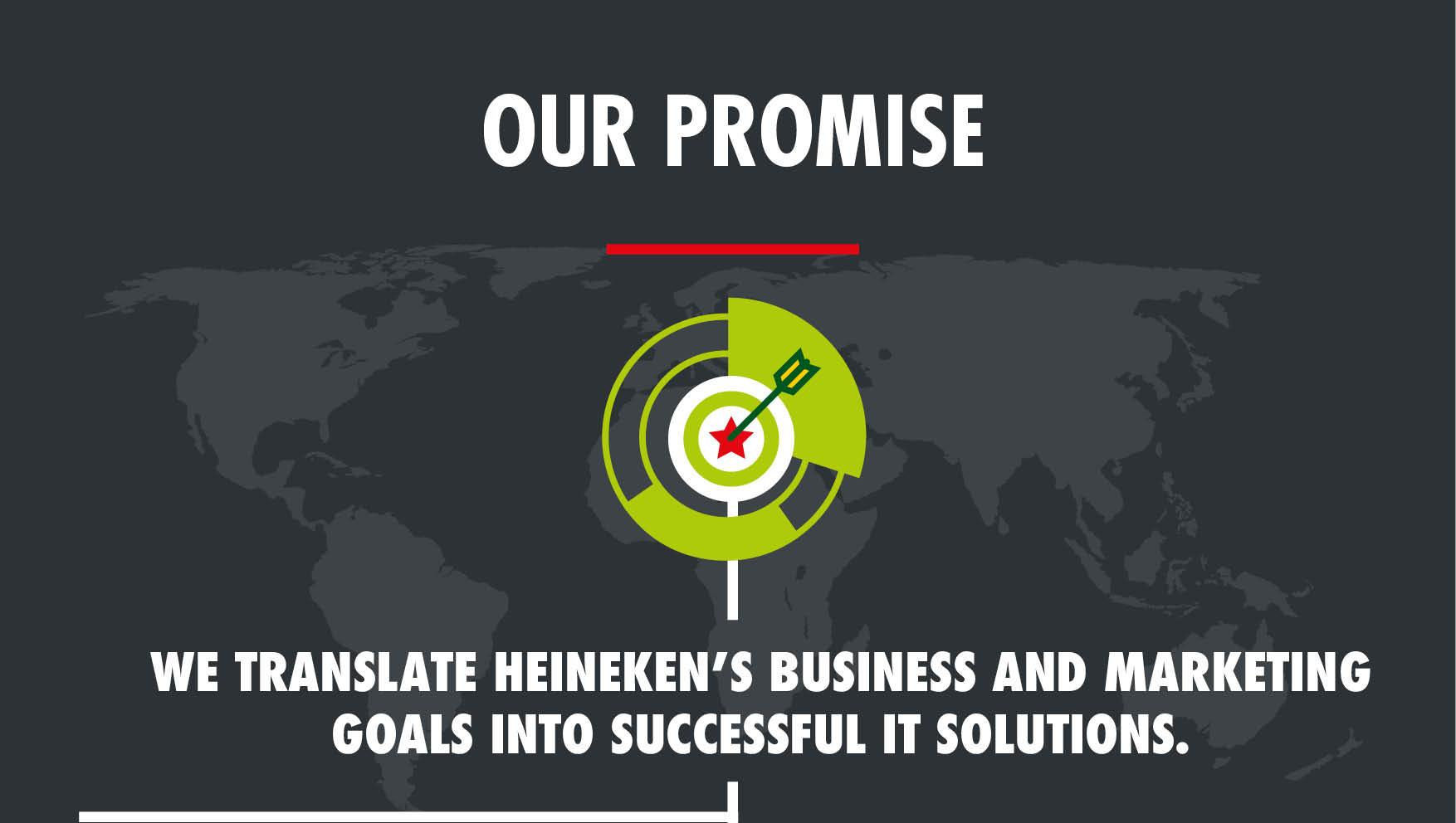 slides-heineken---team-digital-nl---year-20152.jpg