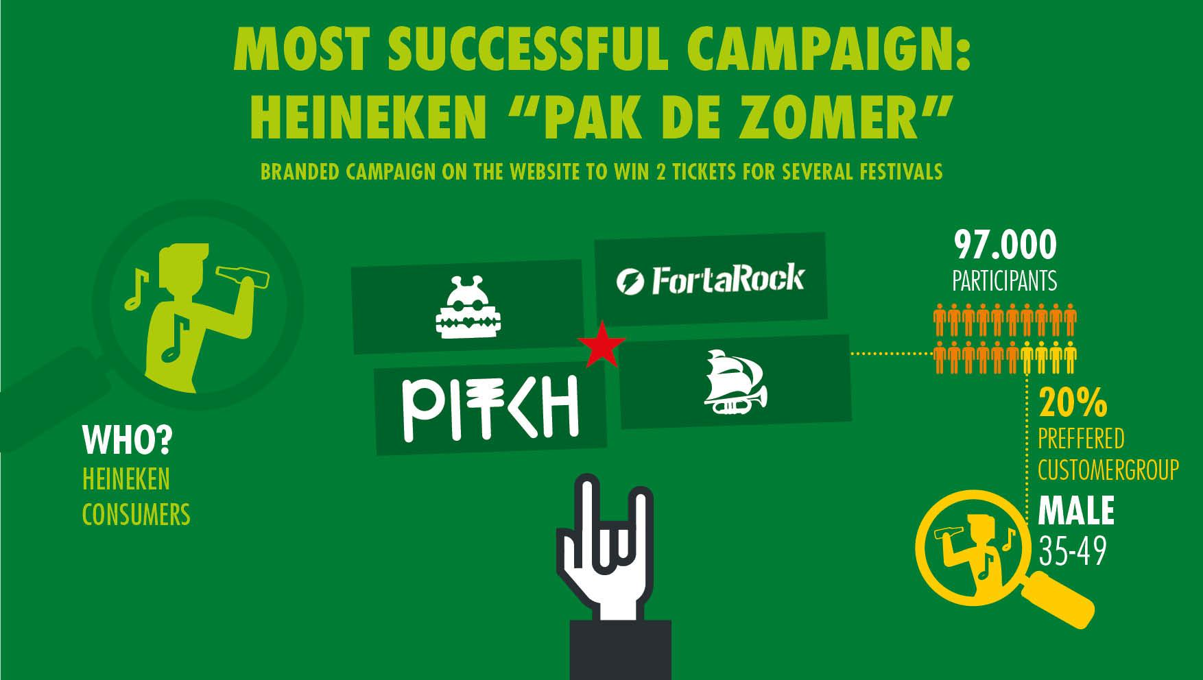 slides-heineken---team-digital-nl---year-201521.jpg