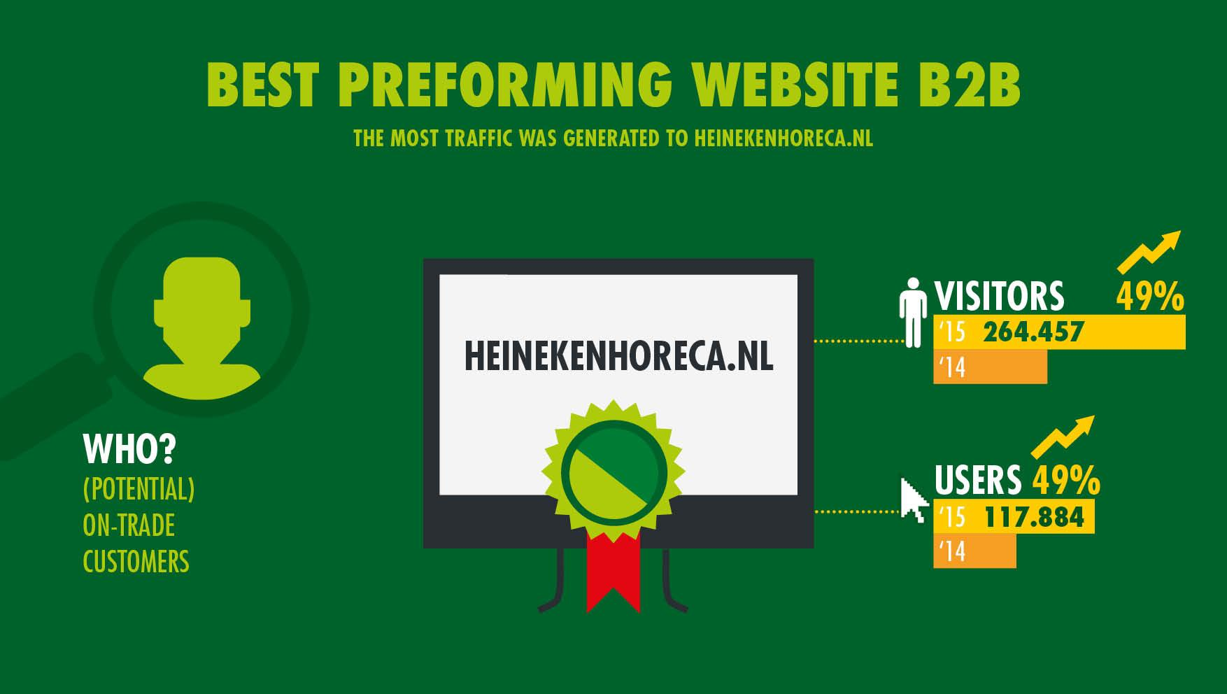 slides-heineken---team-digital-nl---year-201526.jpg