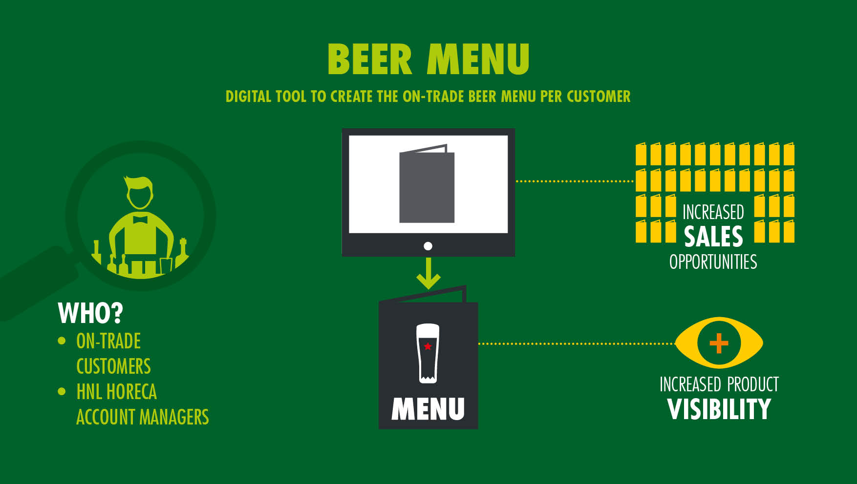 slides-heineken---team-digital-nl---year-20158.jpg
