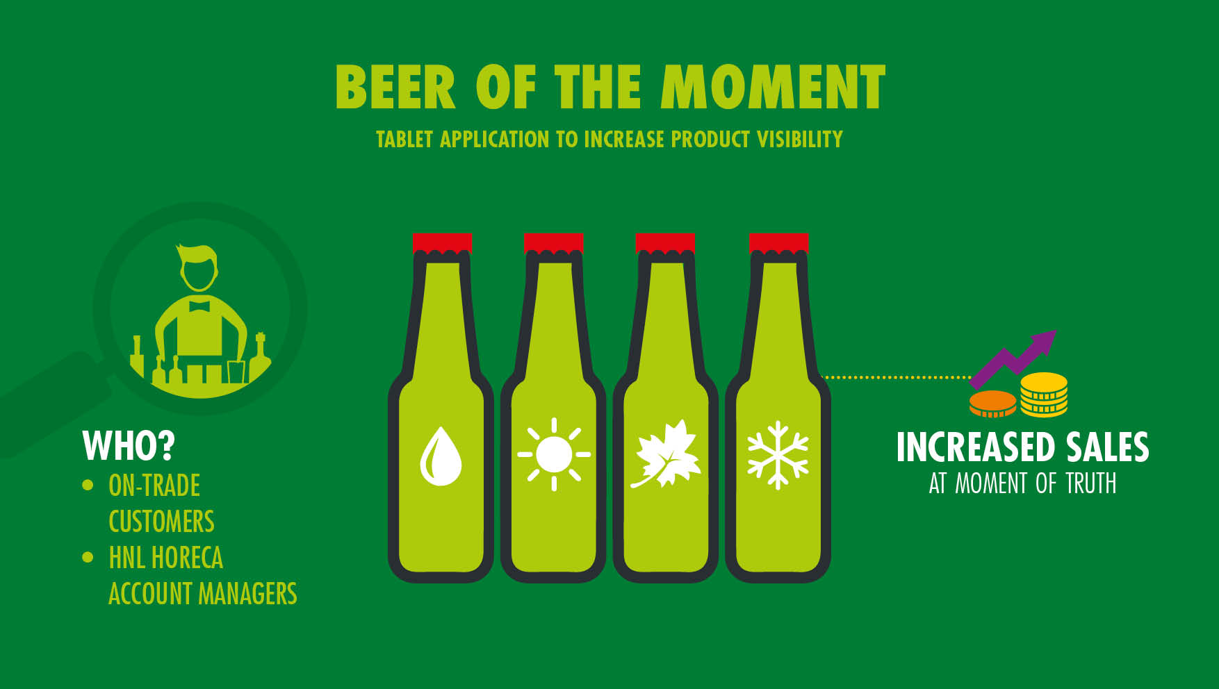 slides-heineken---team-digital-nl---year-20159.jpg